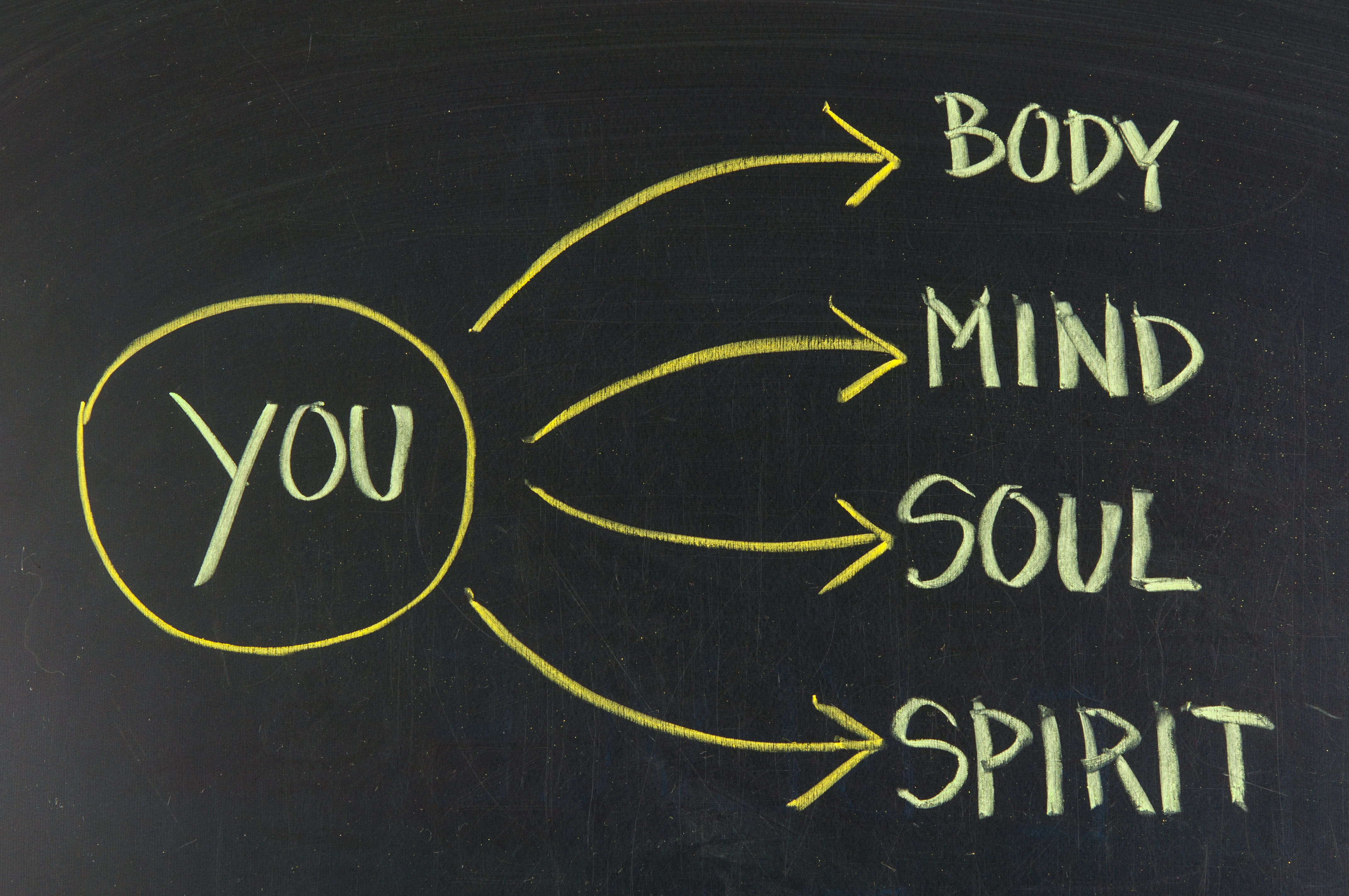 Spiritual Mind Body And Soul Body Mind Soul Spirit And